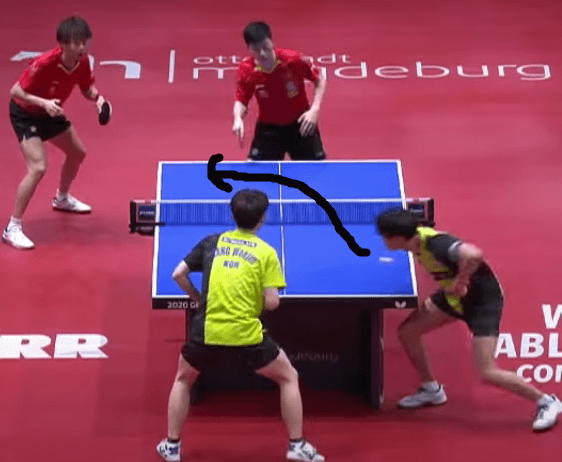 Ping pong rules doubles two chinese double players