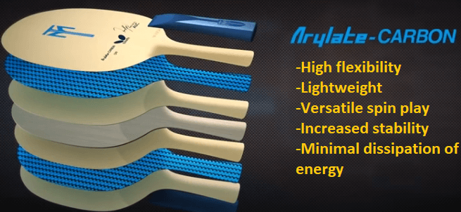Best blades butterfly viscaria arylate-carbon features