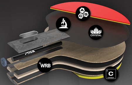 Best ping pong paddles under 100 Stiga pro carbon paddle rubber and parts