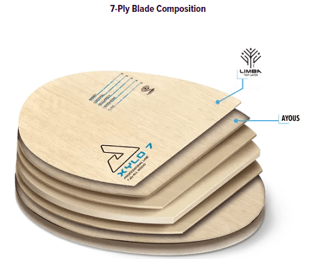 Best table tennis blades under 100 Joola Xylo 7 blade composition of 7 layers