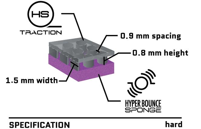 joola dynaryz zgr specification of dimensions of the sponge rubber
